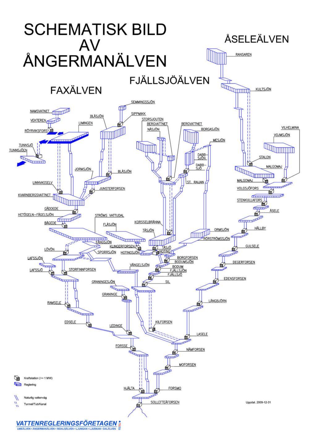 schematisk-bild-angemanalven